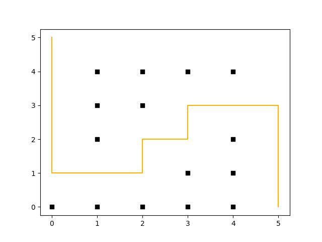 Robot path planning - t_0